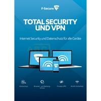 Total Security und VPN + Datenwiederherstellung